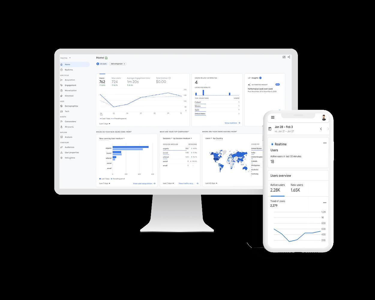 Google Analytics 4 - Now on Magento 2.