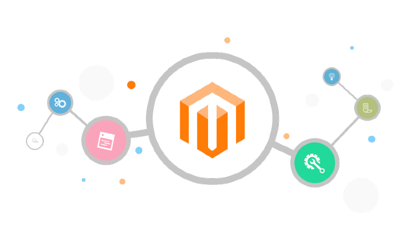 Magento 2.4 & Extension Development.