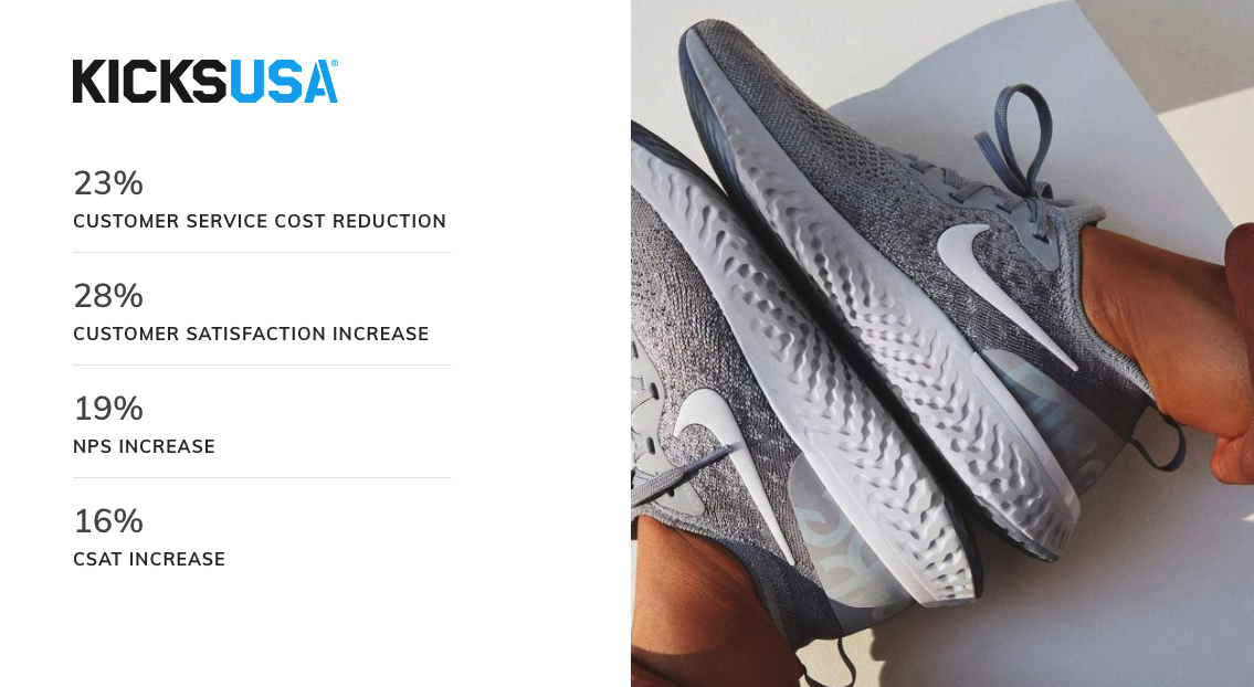 Magento 2 Order Tracking and SMS Notification KicksUSA statistics example and photo of shoes.