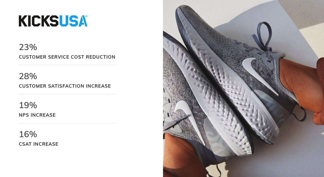 Magento 2 Return Order and RMA Extension KicksUSA successful stats increase snapshot.