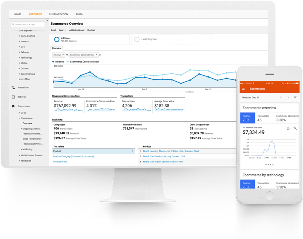 Magento 2 Google Tag Manager Enhanced Ecommerce UA GTM Tracking