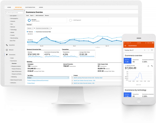 Magento 2 Google Analytics Enhanced Ecommerce UA GTM Tracking