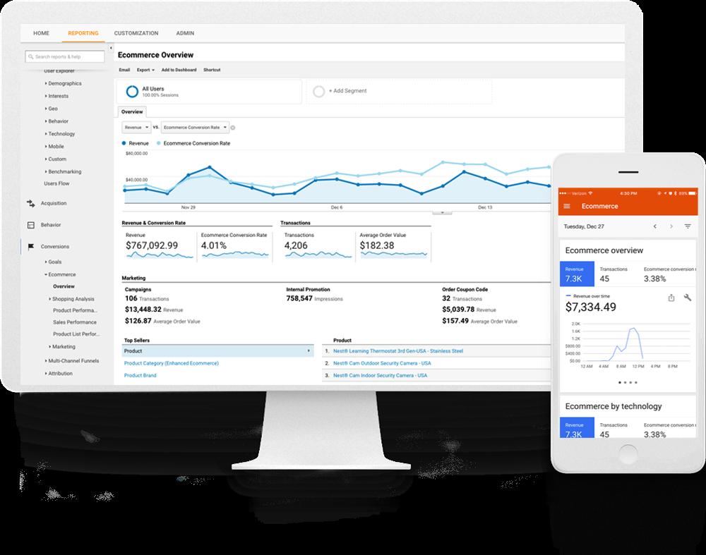 Magento 2 Google Analytics Enhanced Ecommerce Ua Gtm Tracking Free