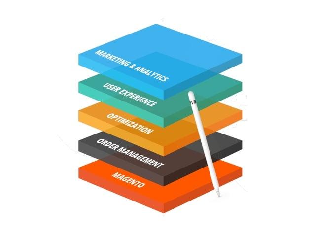 WeltPixel Stack Framework Magento